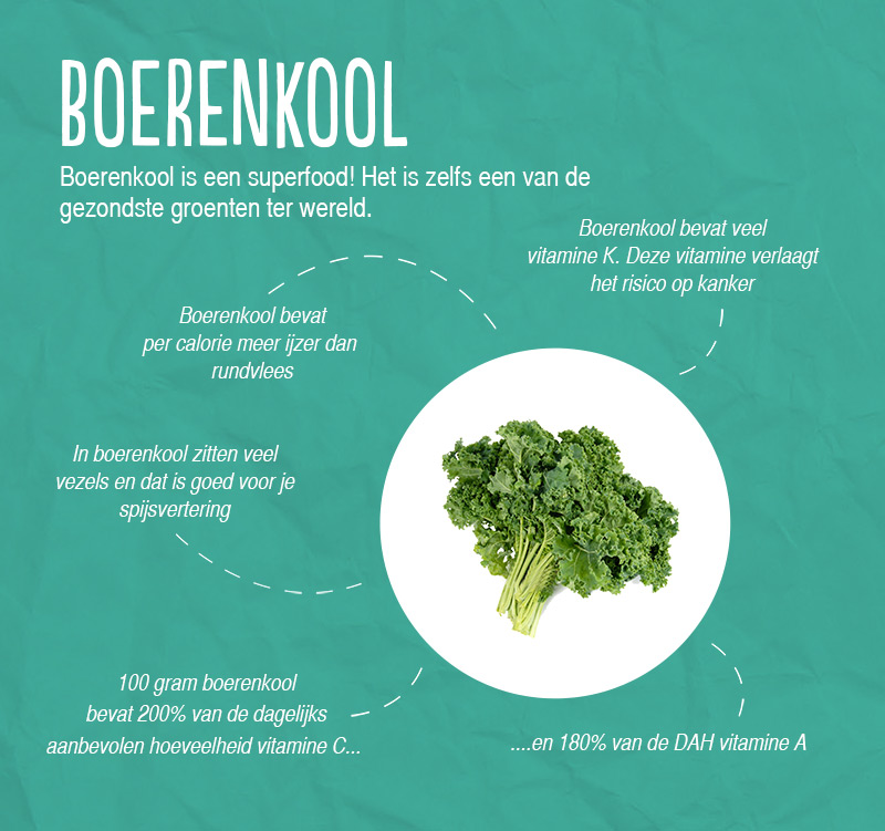 Boerenkool superfood